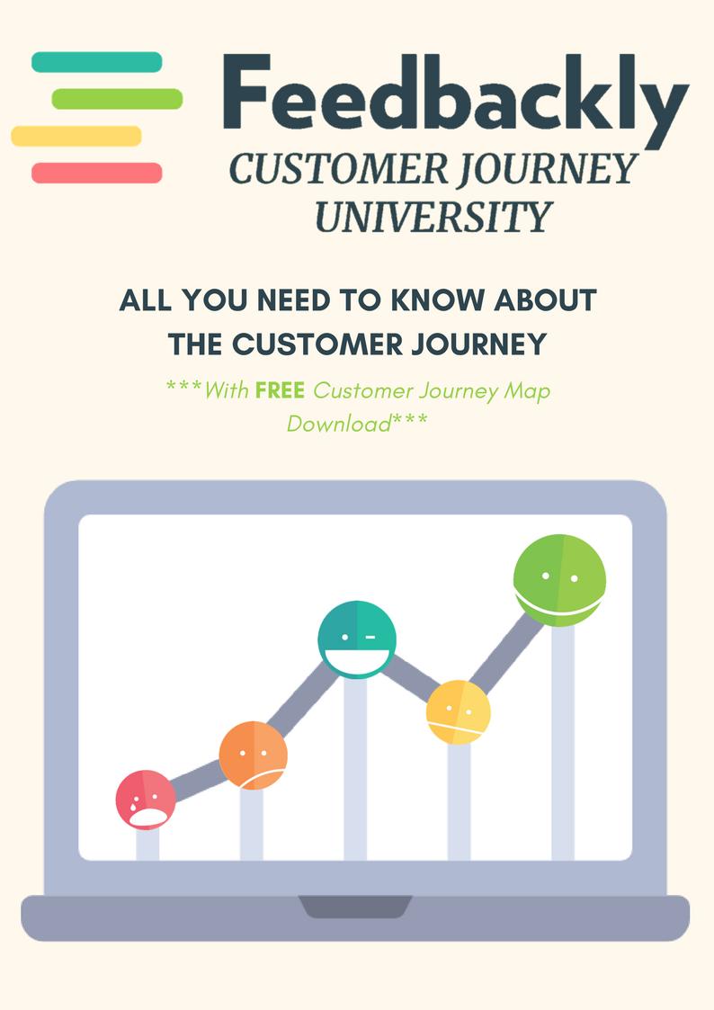 Customer Journey University - Feedbackly
