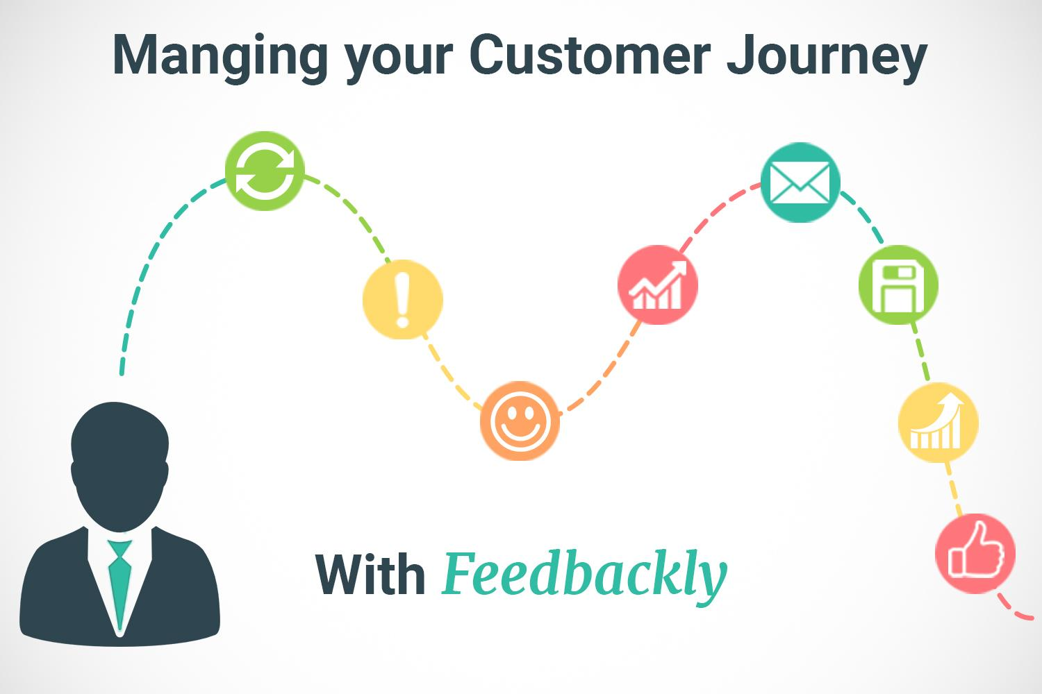 customer journey maps with feedbackly